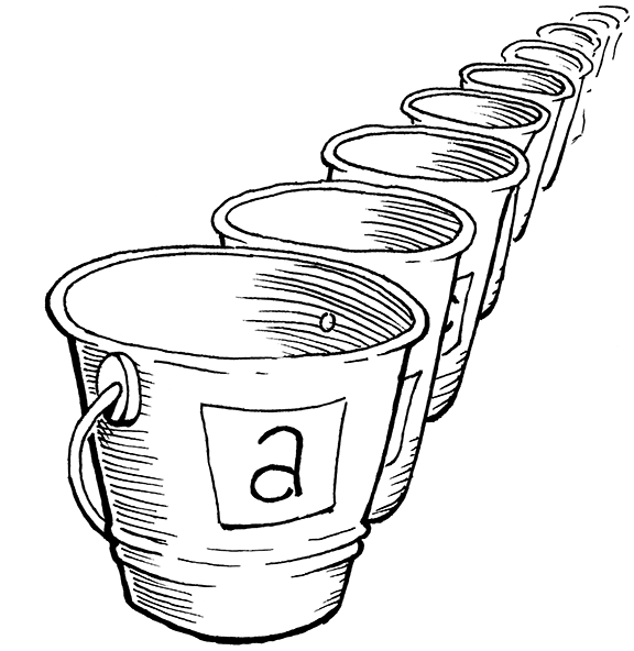 A row of buckets, each labeled with a letter of the alphabet.